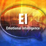 Emotional Intelligence Test / Quiz [Free]