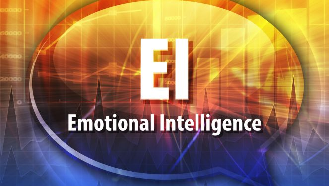 Emotional Intelligence Test / Quiz [Free]